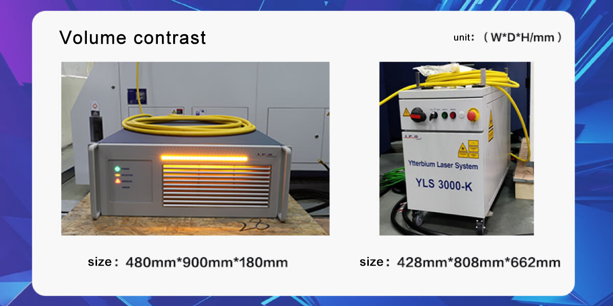 news-The difference between Single module YLR-3000 50UM and multi-module of Fiber laser generator 30-1