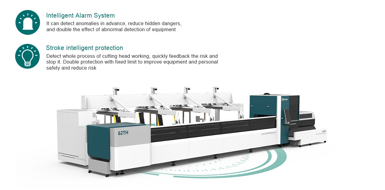 product-Lxshow-Automatic Loading and Unloading Square tube and circle tube Metal pipe Fiber laser cu